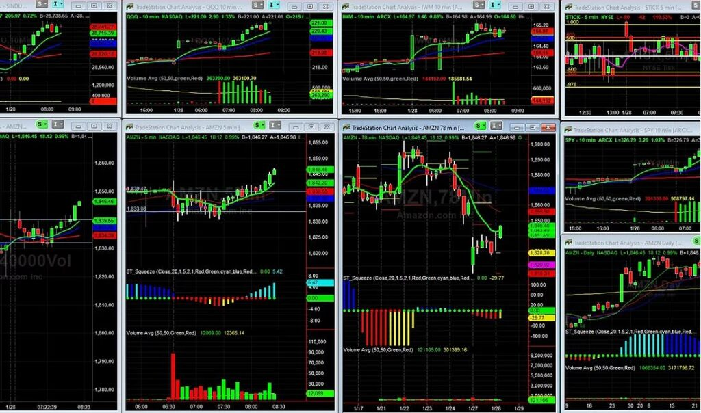 live day trading